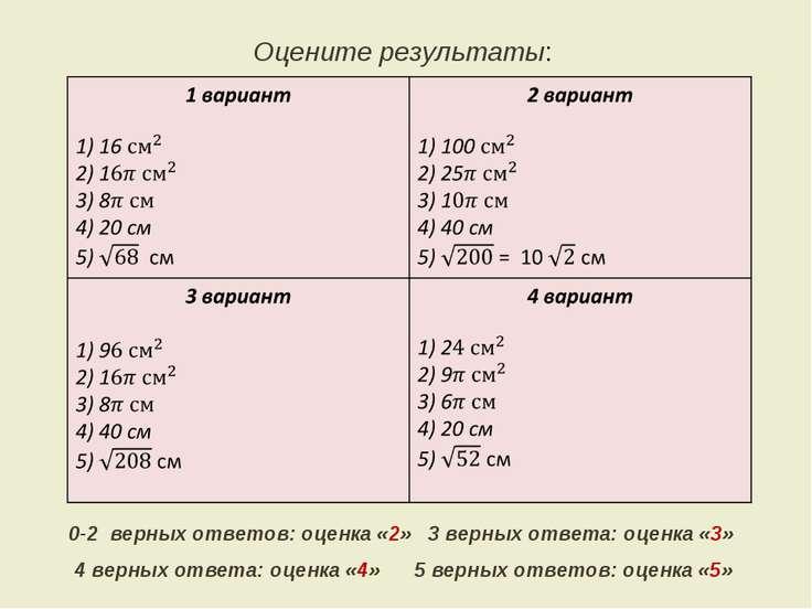 Оцените результаты: 0-2 верных ответов: оценка «2» 3 верных ответа: оценка «3...