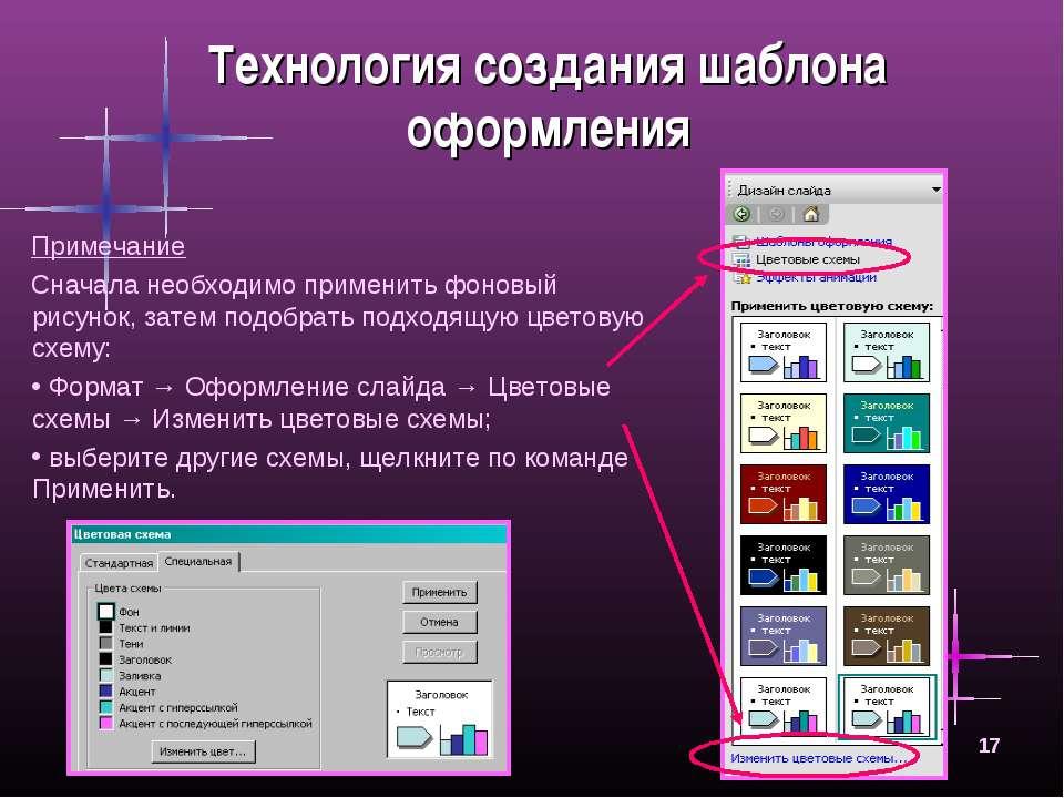 * Технология создания шаблона оформления Примечание Сначала необходимо примен...