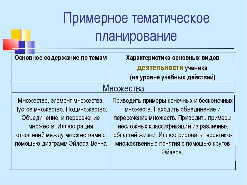 Примерное тематическое планирование Основное содержание по темам Характеристи...