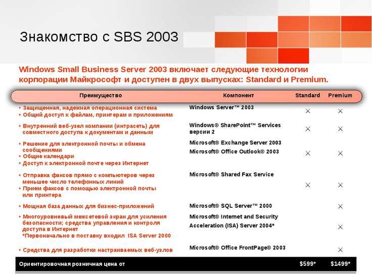 Знакомство с SBS 2003 Windows Small Business Server 2003 включает следующие т...