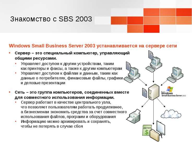 Знакомство с SBS 2003 Сервер – это специальный компьютер, управляющий общими ...