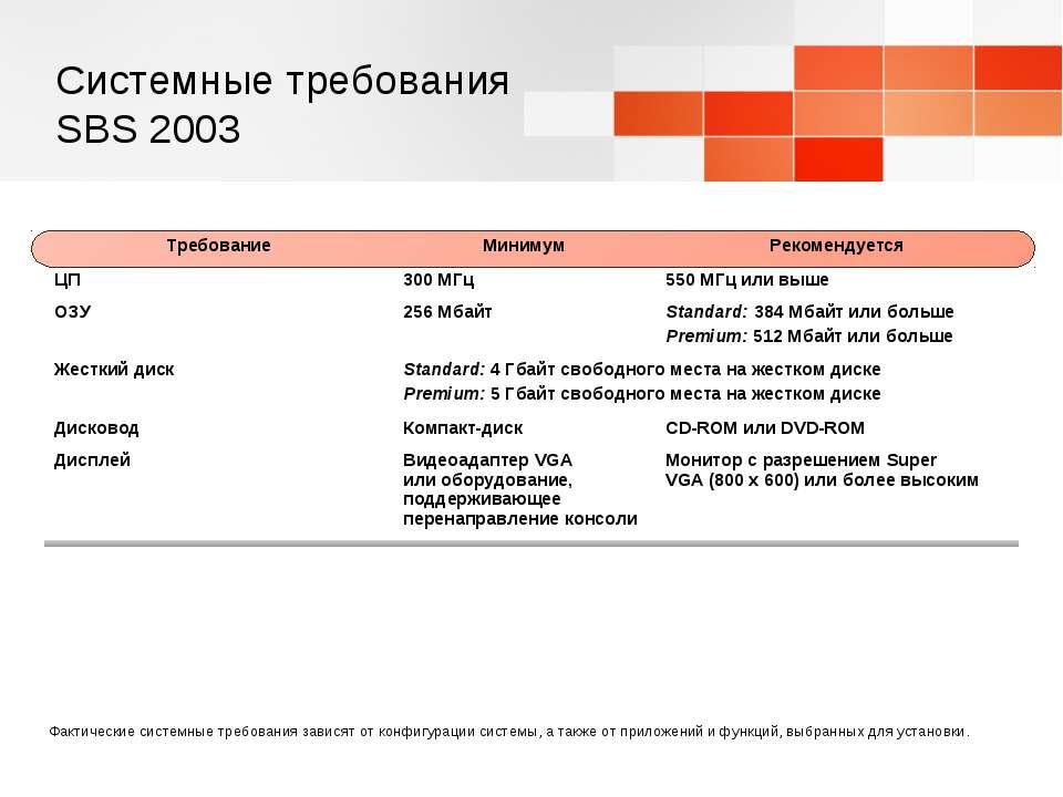Системные требования SBS 2003 Фактические системные требования зависят от кон...