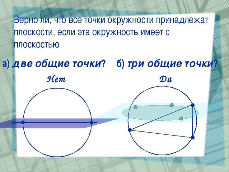 Верно ли, что все точки окружности принадлежат плоскости, если эта окружность...