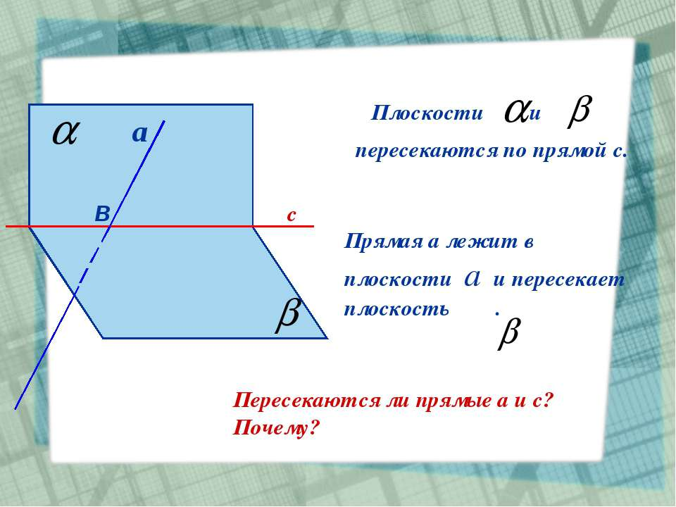 Плоскости и пересекаются по прямой с. Прямая а лежит в плоскости а и пересека...