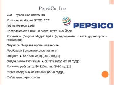 PepsiCo, Inc Тип публичная компания Листинг на бирже NYSE: PEP Год основания ...