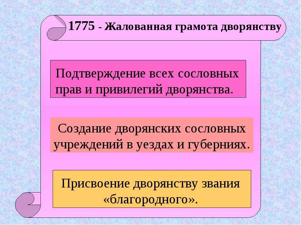 1775 - Жалованная грамота дворянству Создание дворянских сословных учреждений...