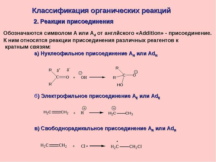 Классификация органических реакций 2. Реакции присоединения Обозначаются симв...