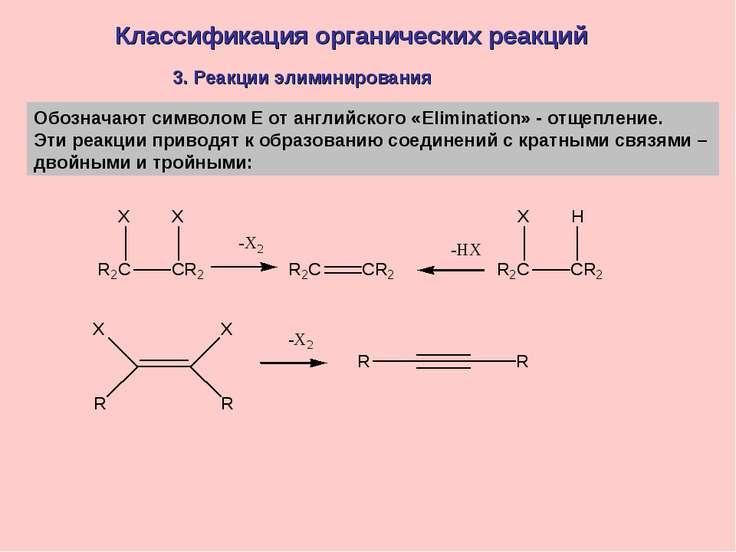 Классификация органических реакций 3. Реакции элиминирования Обозначают симво...