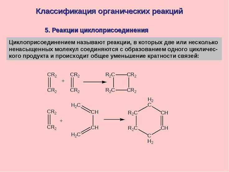 5. Реакции циклоприсоединения Классификация органических реакций Циклоприсоед...