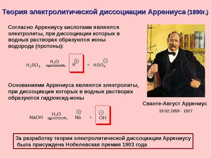 Теория электролитической диссоциации Аррениуса (1890г.)  Сванте-Август Арр...