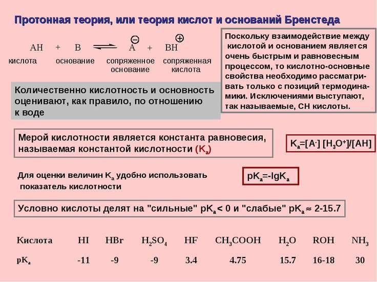 Протонная теория, или теория кислот и оснований Бренстеда Поскольку взаимодей...