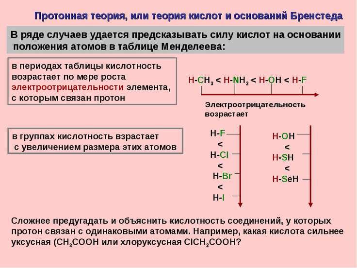 Протонная теория, или теория кислот и оснований Бренстеда В ряде случаев удае...