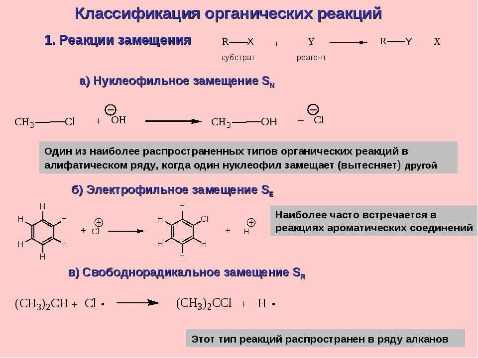 Классификация органических реакций 1. Реакции замещения а) Нуклеофильное заме...