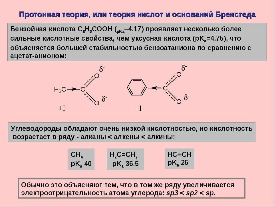 Протонная теория, или теория кислот и оснований Бренстеда Углеводороды облада...