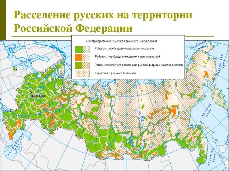 Расселение русских на территории Российской Федерации