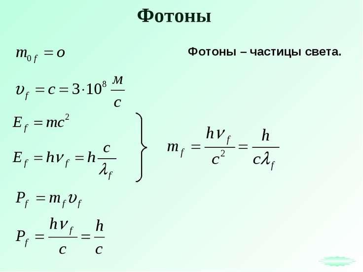 Фотоны Фотоны – частицы света.