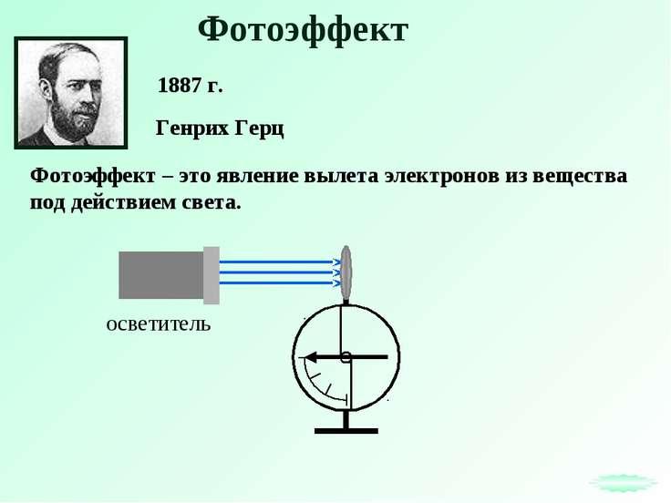 Фотоэффект Фотоэффект – это явление вылета электронов из вещества под действи...