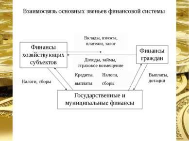 Финансы хозяйствующих субъектов Финансы граждан Государственные и муниципальн...