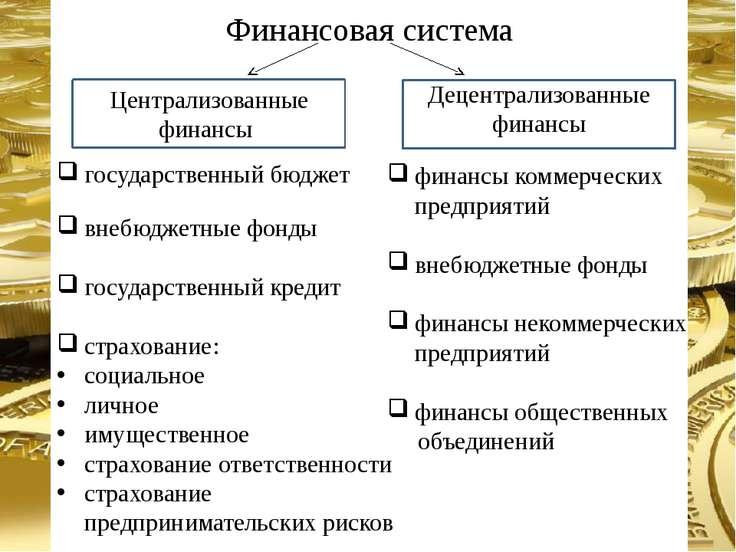Финансовая система Централизованные финансы Децентрализованные финансы госуда...