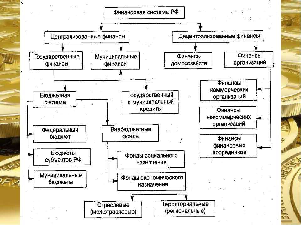 Ковалев В В Введение В Финансовый Менеджмент 2010
