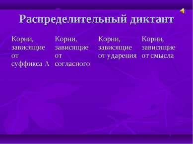 Распределительный диктант Корни, зависящие от суффикса А Корни, зависящие от ...