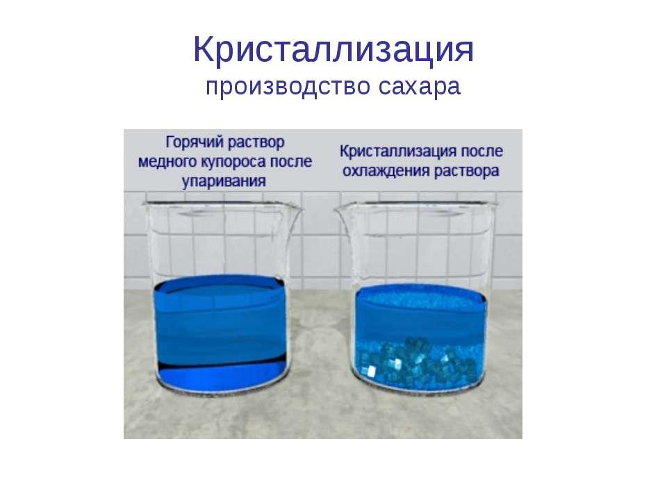 Кристаллизация производство сахара