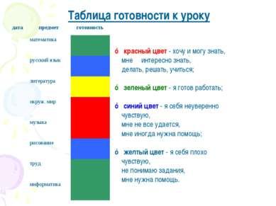 Таблица готовности к уроку ☼ красный цвет - хочу и могу знать, мне интересно ...