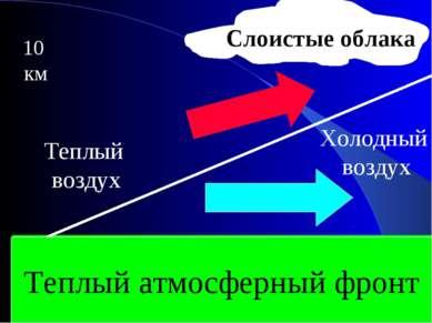 10 км Слоистые облака Теплый воздух Холодный воздух Теплый атмосферный фронт