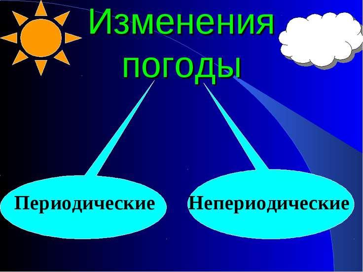 Изменения погоды Периодические Непериодические