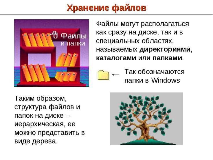 Хранение файлов Файлы могут располагаться как сразу на диске, так и в специал...