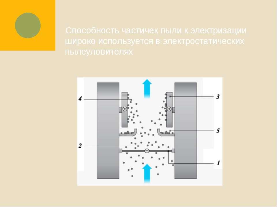 Способность частичек пыли к электризации широко используется в электростатиче...