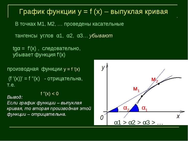 α1 График функции у = f (х) – выпуклая кривая tgα = f′(х) , следовательно, уб...