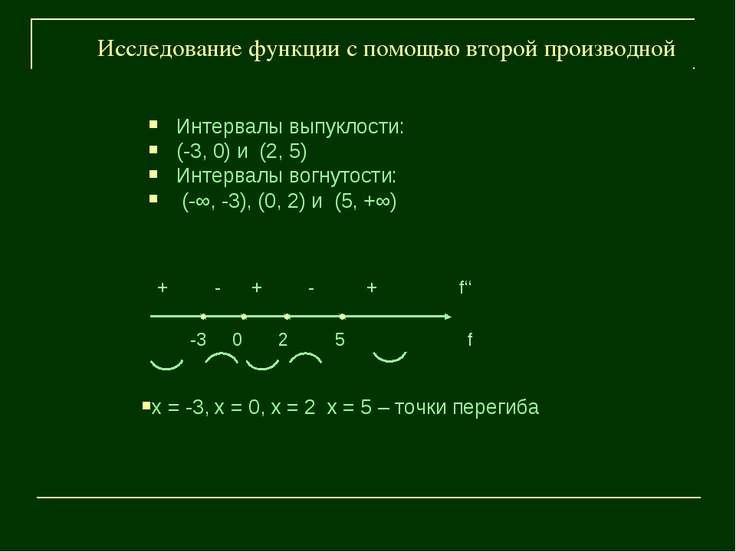 Исследование функции с помощью второй производной Интервалы выпуклости: (-3, ...