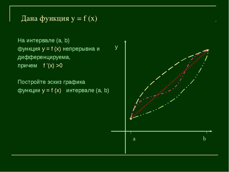 Дана функция у = f (x) На интервале (а, b) функция у = f (x) непрерывна и диф...