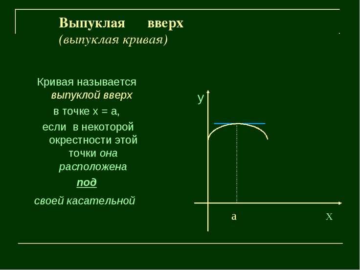 Выпуклая вверх (выпуклая кривая) Кривая называется выпуклой вверх в точке х =...