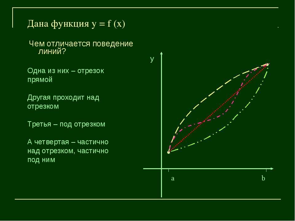 Дана функция у = f (x) Чем отличается поведение линий? Одна из них – отрезок ...