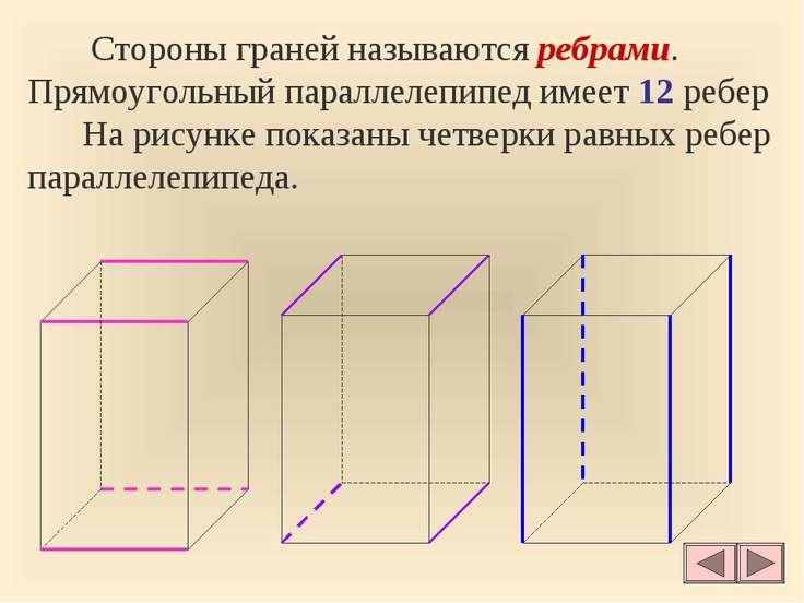 Стороны граней называются ребрами. Прямоугольный параллелепипед имеет 12 ребе...