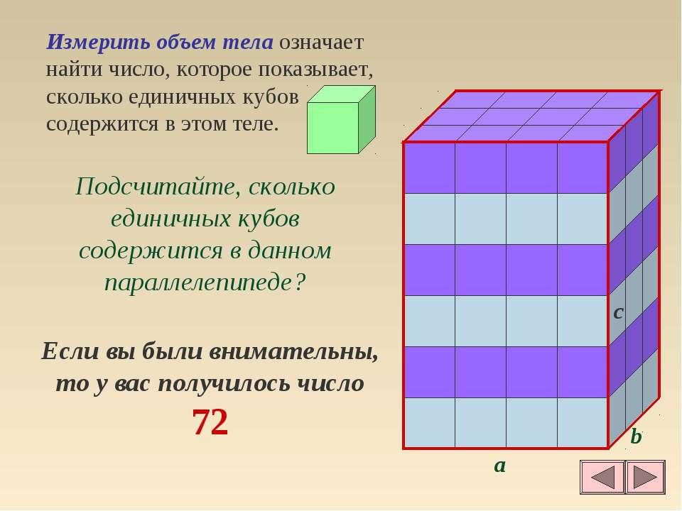 Измерить объем тела означает найти число, которое показывает, сколько единичн...