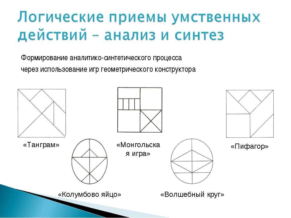 Формирование аналитико-синтетического процесса через использование игр геомет...