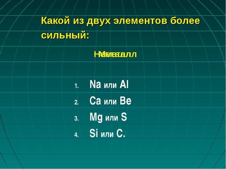 Какой из двух элементов более сильный: Na или Al Ca или Be Mg или S Si или С....