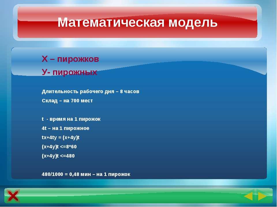 Математическая модель X – пирожков У- пирожных Длительность рабочего дня – 8 ...