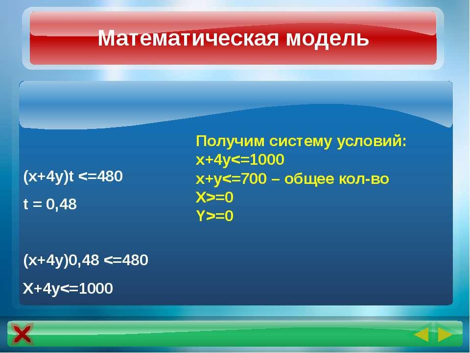 Математическая модель (x+4y)t