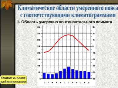 1. Область умеренно континентального климата Климатическое районирование