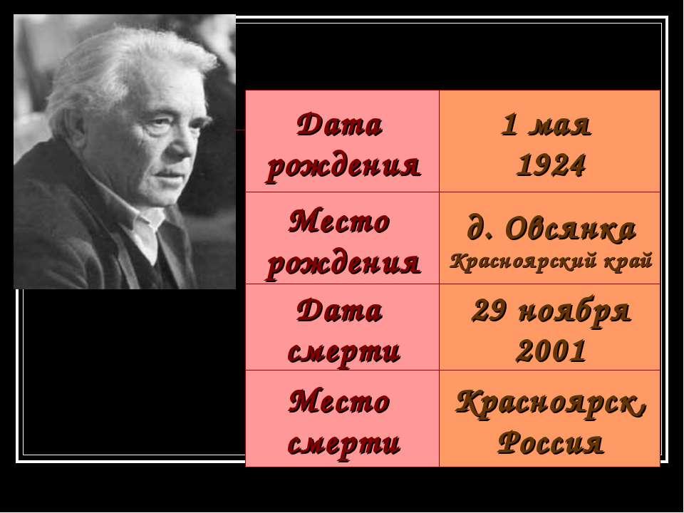 Дата рождения Место рождения Дата смерти Место смерти 1 мая 1924 д. Овсянка К...