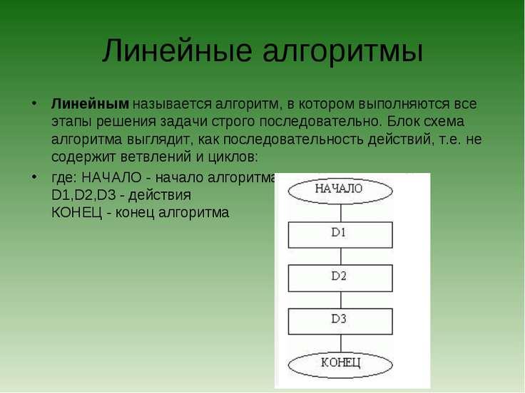 Линейные алгоритмы Линейным называется алгоритм, в котором выполняются все эт...