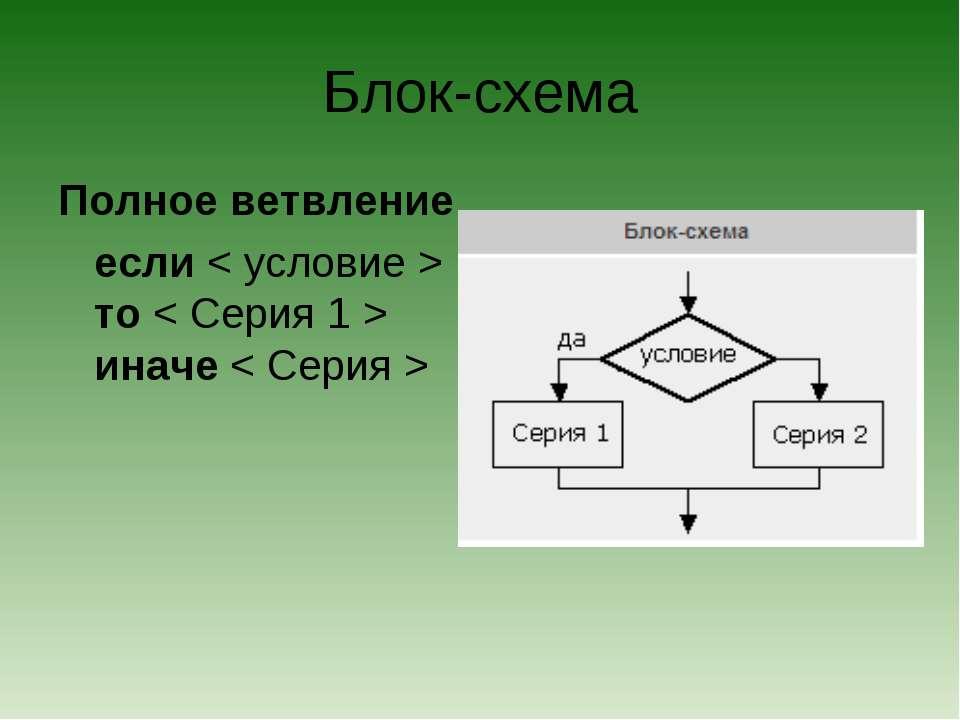 Блок-схема Полное ветвление если < условие > то < Cерия 1 > иначе < Cерия >