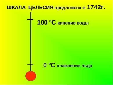 0 ºС плавление льда 100 ºС кипение воды ШКАЛА ЦЕЛЬСИЯ предложена в 1742г.