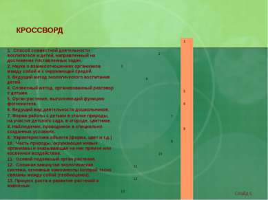 КРОССВОРД 1. Способ совместной деятельности воспитателя и детей, направленный...