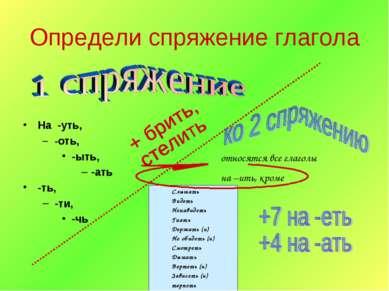 Определи спряжение глагола На -уть, -оть, -ыть, -ать -ть, -ти, -чь Слышать Ви...