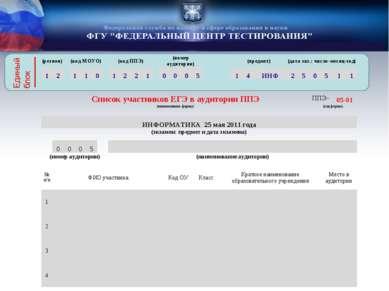 (регион) (код МОУО) (код ППЭ) (номер аудитории) (предмет) (дата экз.: число-м...